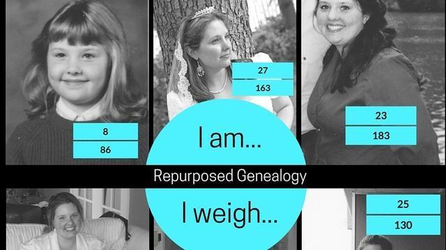 "女演员发起""I weigh""运动"