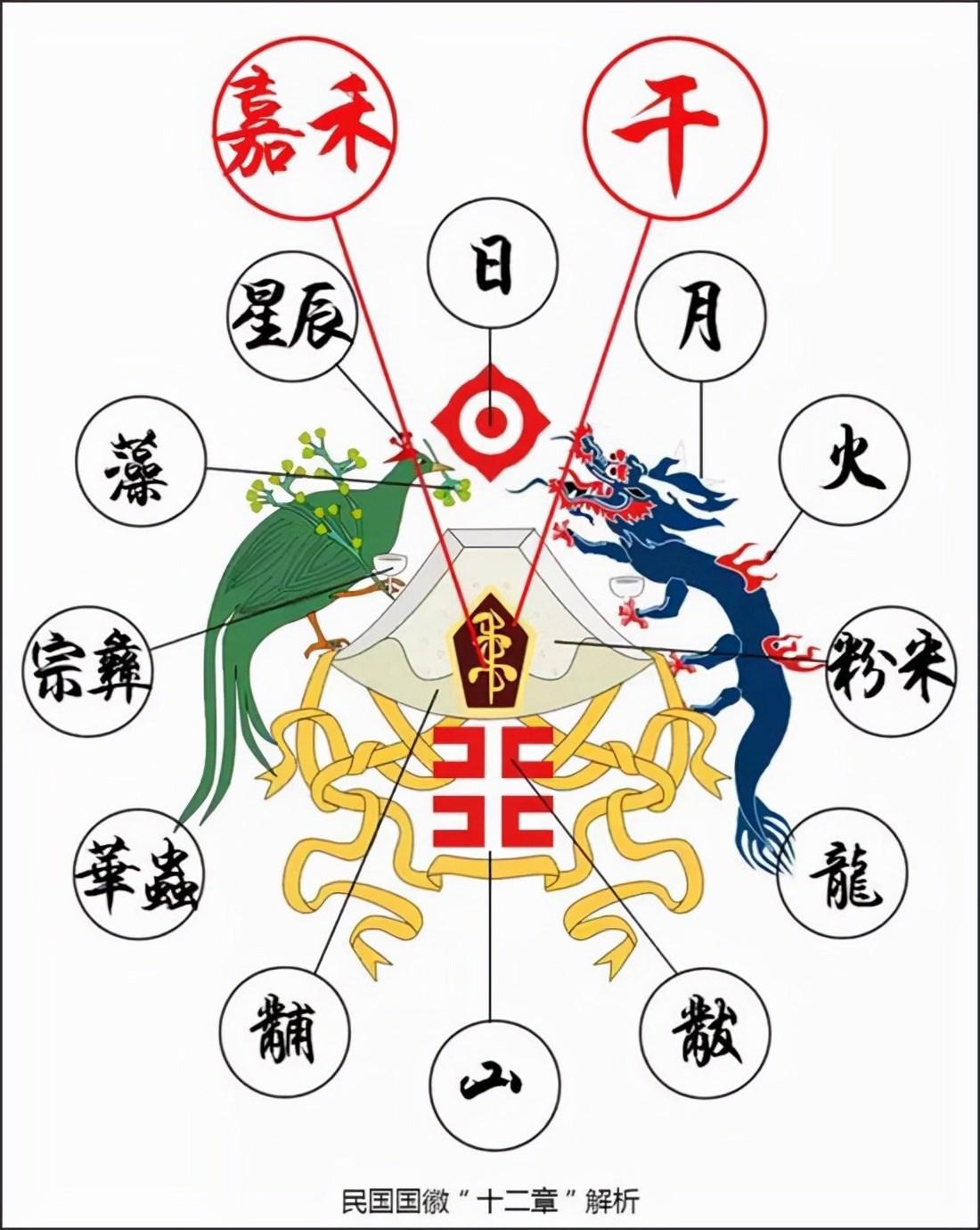 鲁迅设计了中国的第一个国徽,十二章国徽确实挺好看